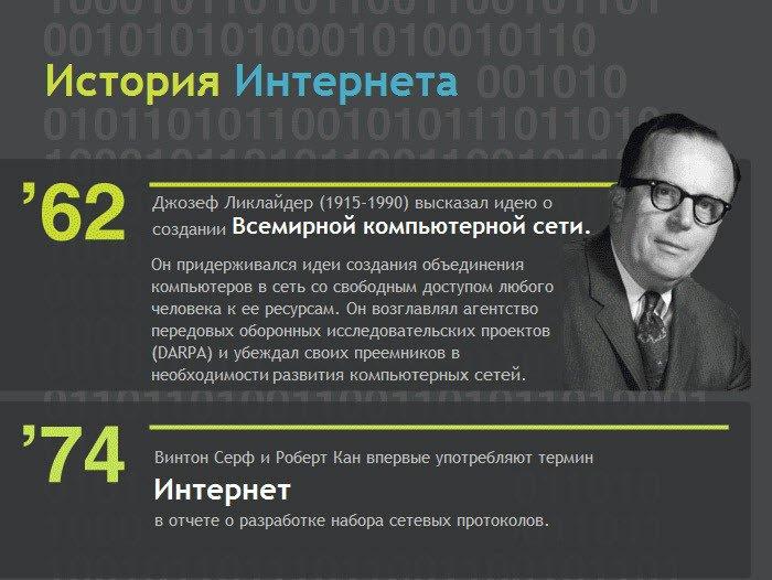 internet-history-01