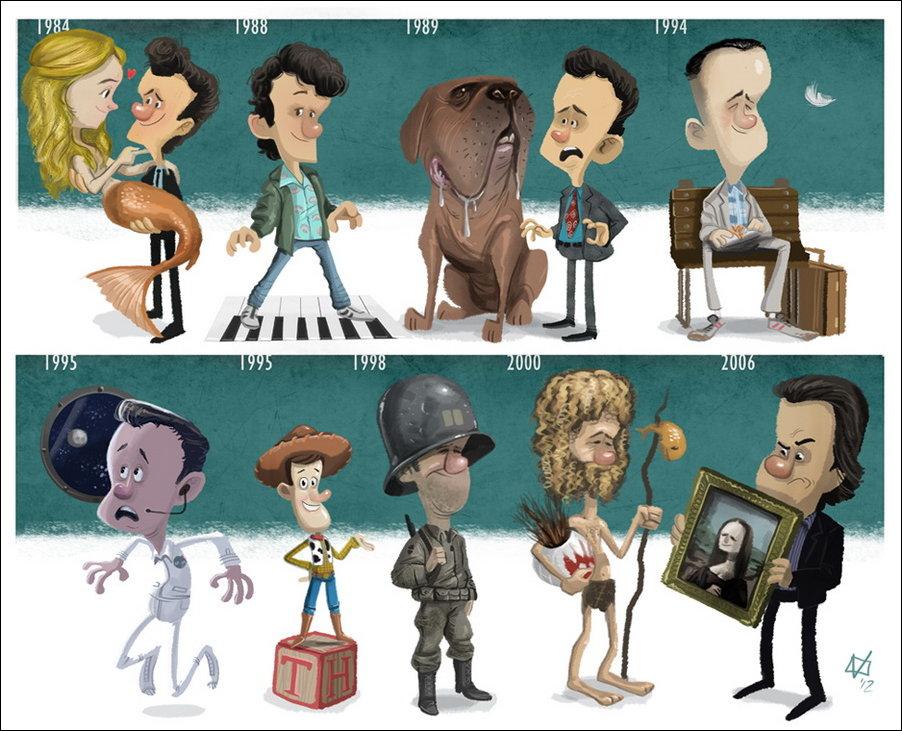 Эволюция голливудских знаменитостей