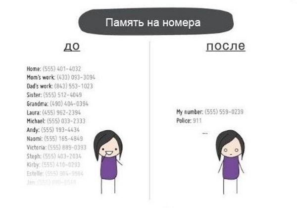 Жизнь до и после мобильных телефонов