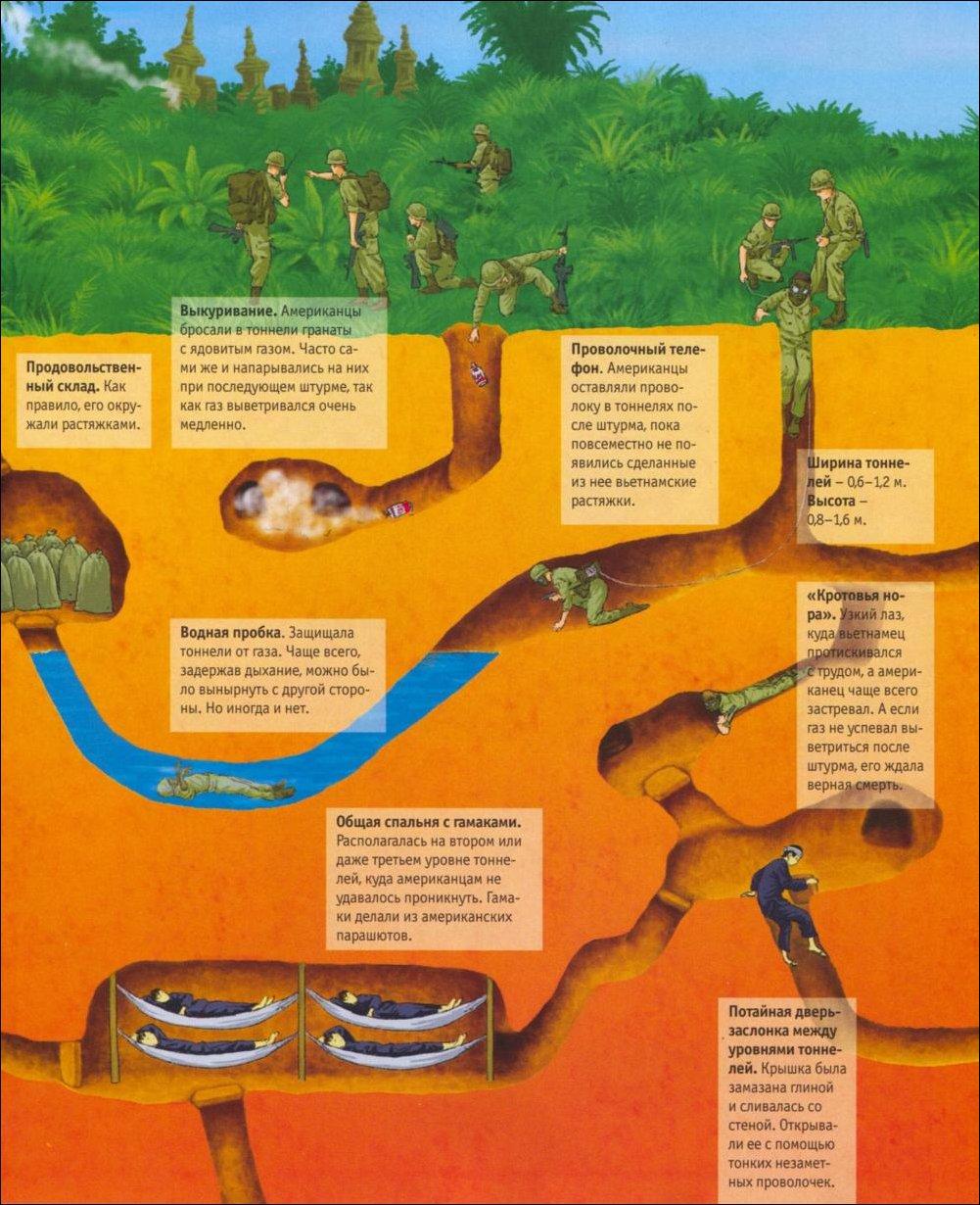 Подземные партизаны