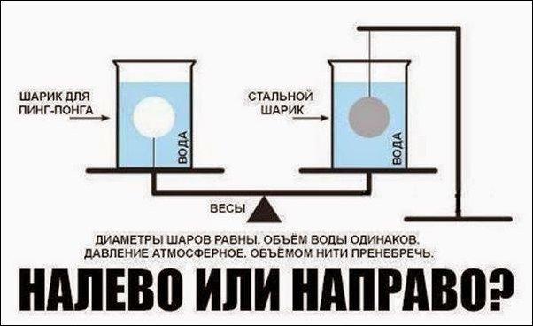Стальной шар и шарик от пин-понга в емкостях с водой на весах