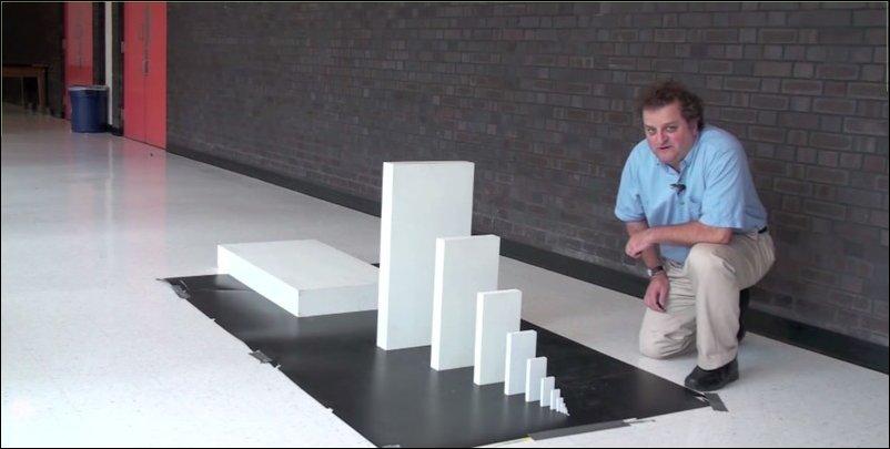Эффект домино