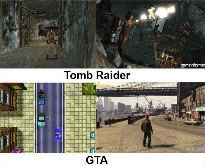 Компьютерные игры тогда и сейчас
