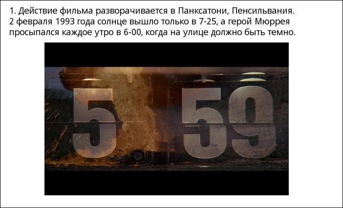 Интересные факты о фильме День Сурка