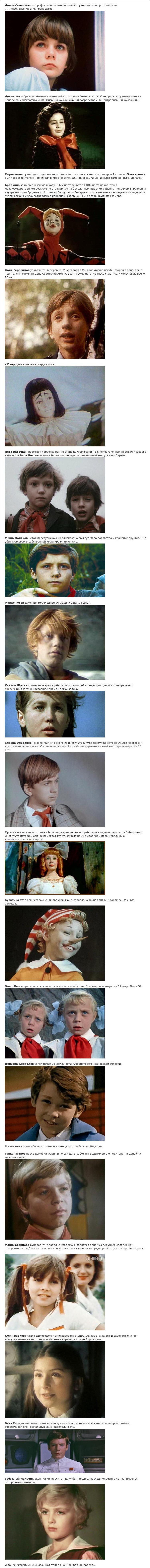 Дети-актеры советских фильмов