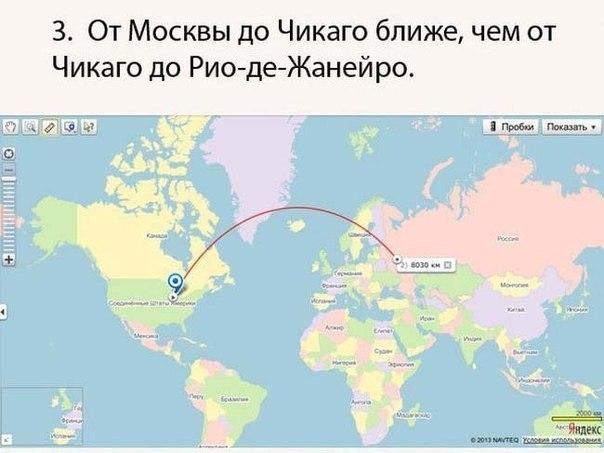 Факты о России