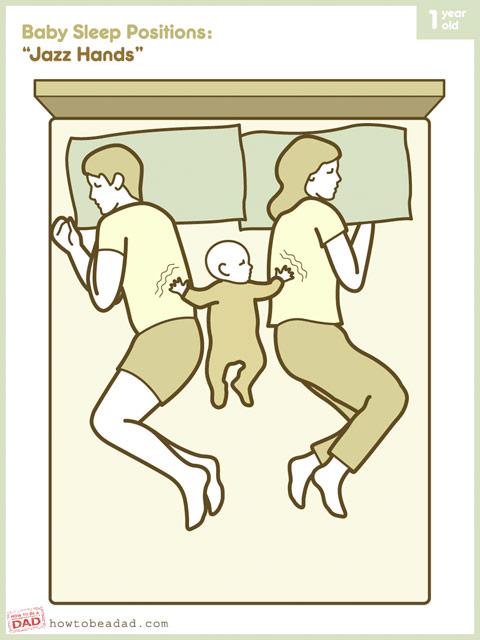Как дети спят с родителями