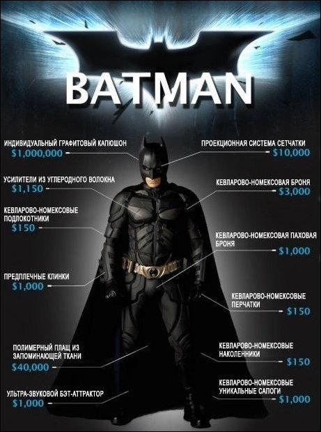 Сколько стоит быть Бэтменом