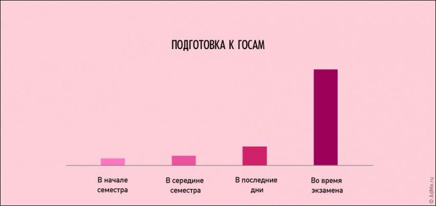 Смешная жизненная инфографика
