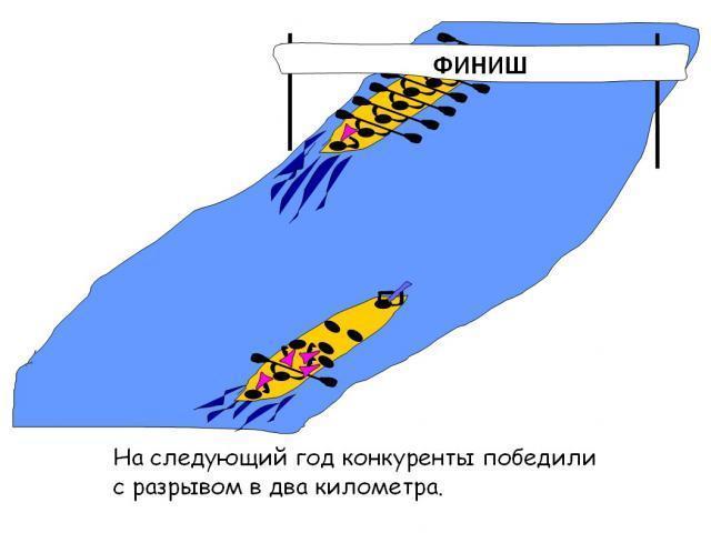 komanda-grebtsov-10