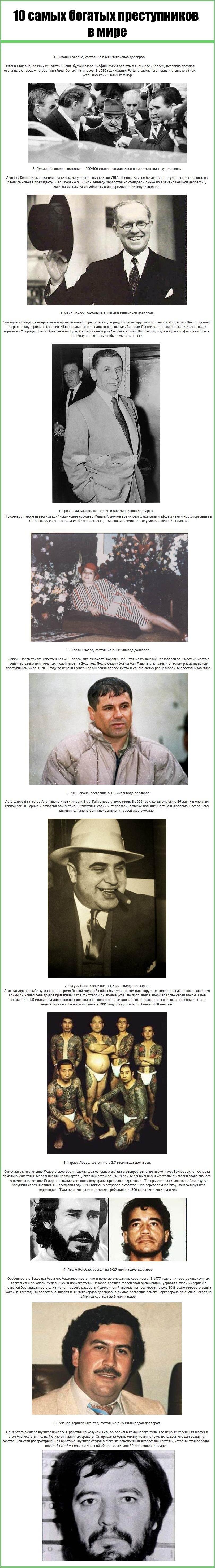 Самые богатые преступники ХХ века