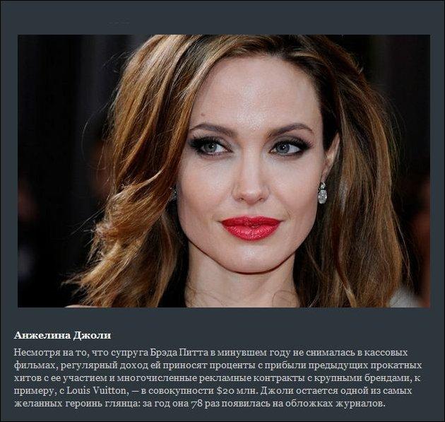 Самые дорогие актрисы Голливуда