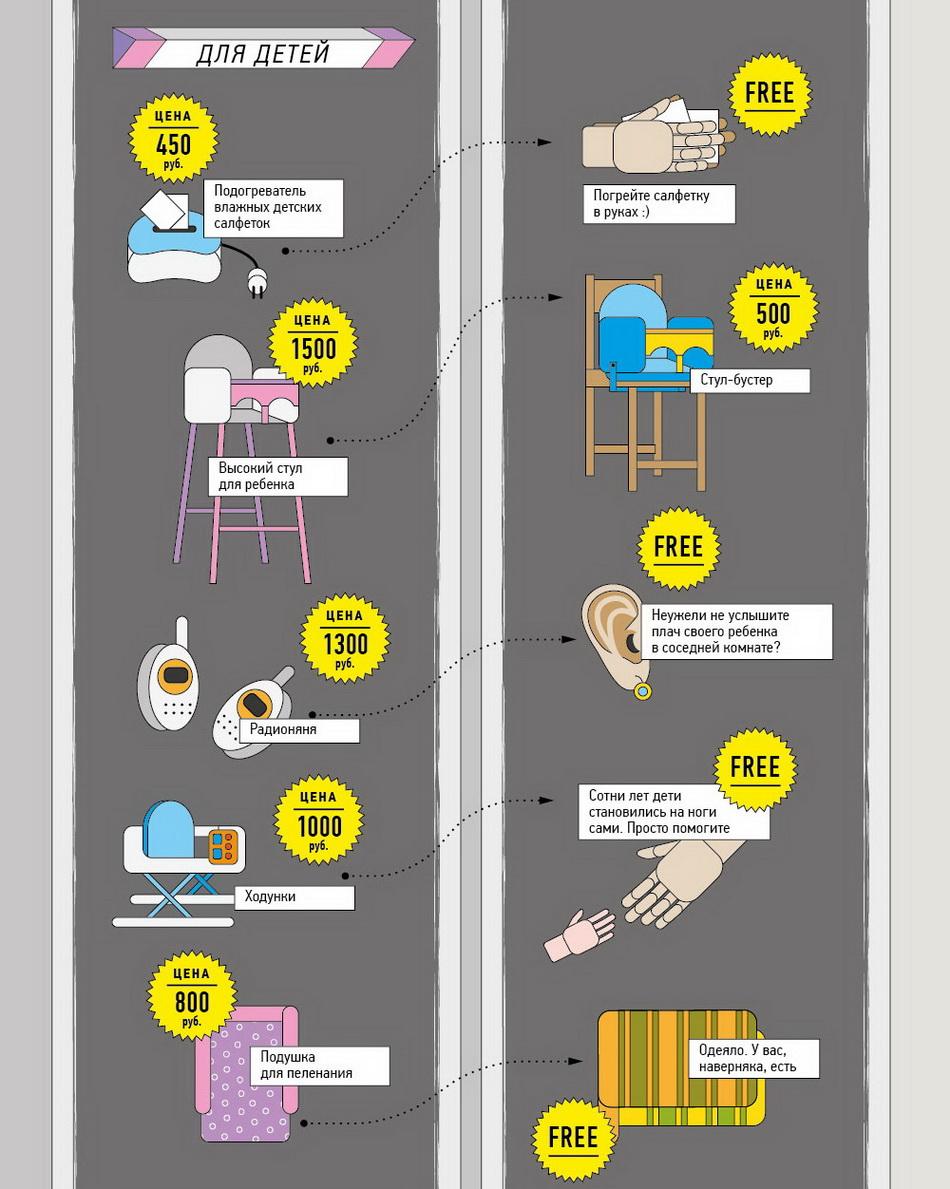 20 вещей на которые не стоит тратить деньги