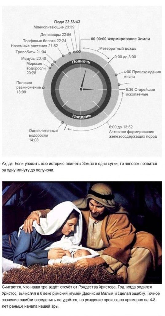 Факты о времени