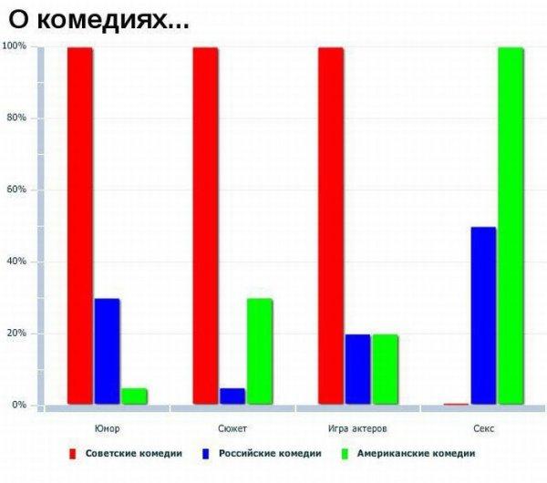 prikolnie-grafiki-03