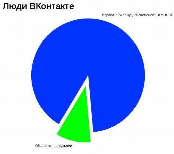 prikolnie-grafiki-11