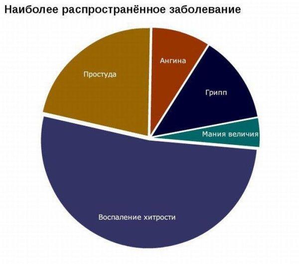 prikolnie-grafiki-14