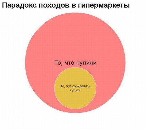 prikolnie-grafiki-16