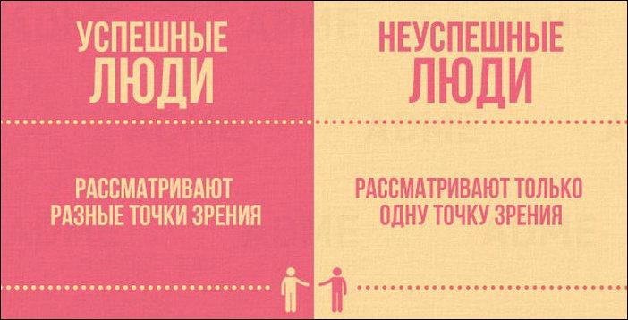 Отличия успешных людей от неуспешных