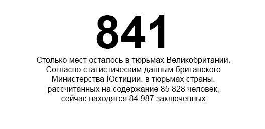 Интересные факты в цифрах