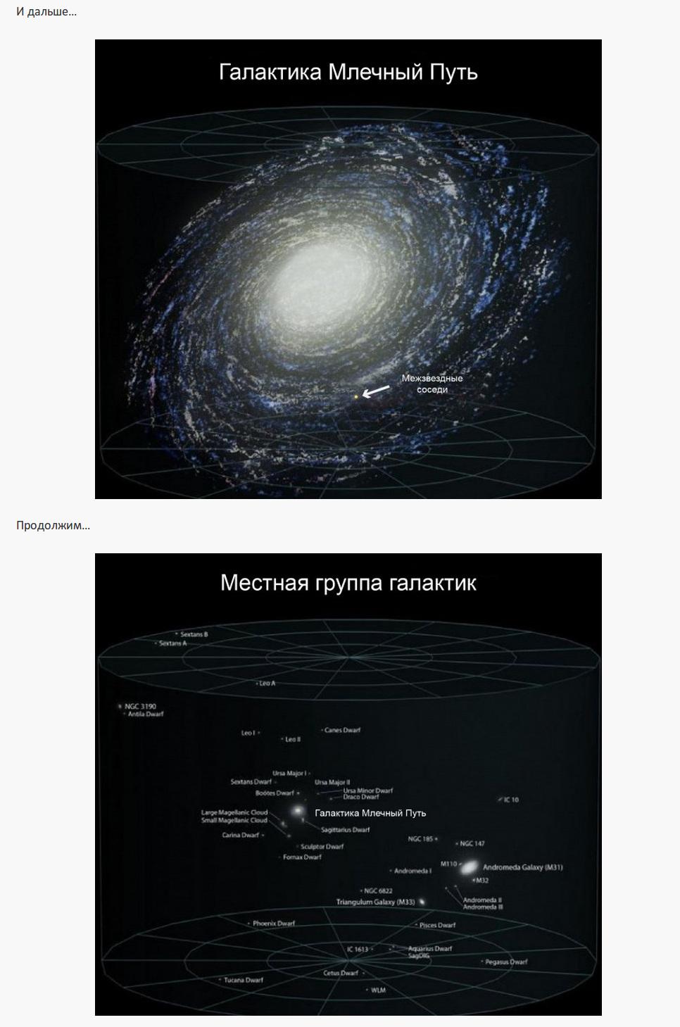 Наше место в большом космосе