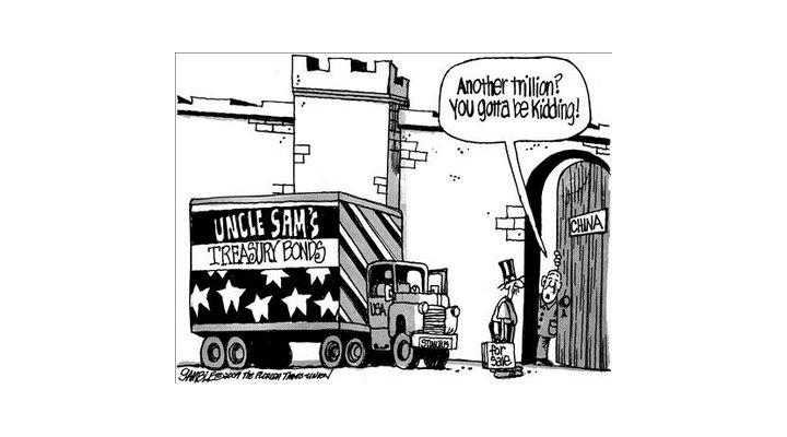 Экономика США