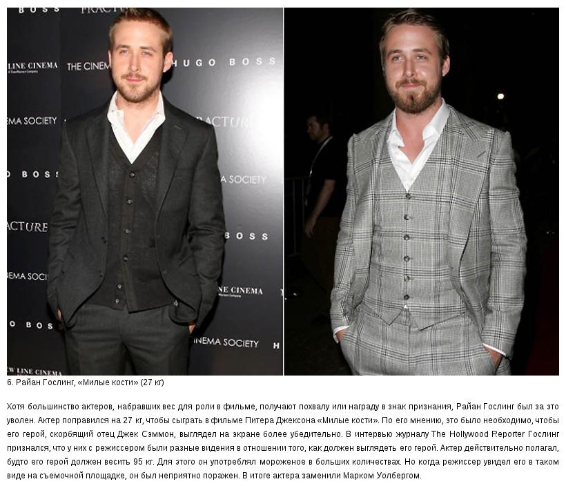 Актеры, меняющие свой вес ради роли в кино