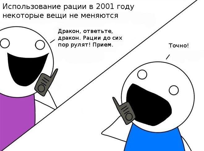 Сейчас и 10 лет назад