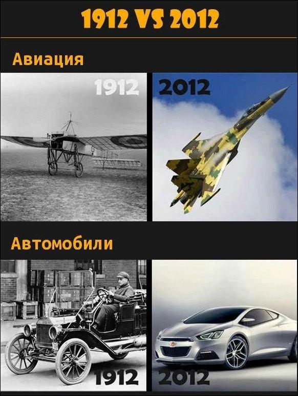1912 - 2012