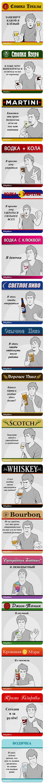 Про алкоголь