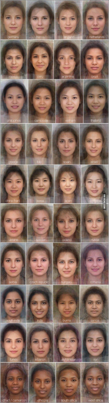 Портрет среднестатистической женщины