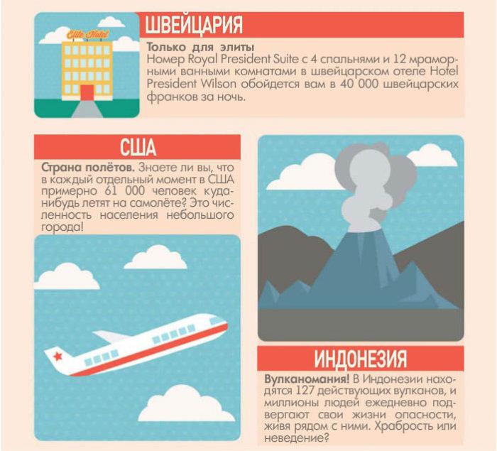туристические факты