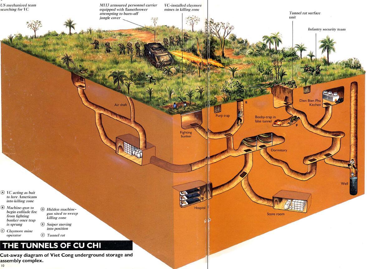 вьетнамские подземные ходы