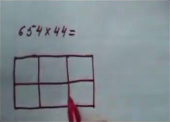 Интересный способ умножения чисел