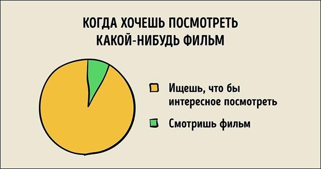 graph-005
