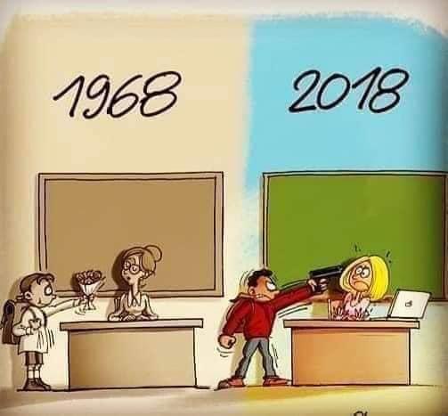 Прошлое VS настоящее